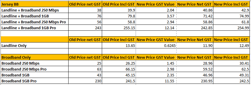 JSY_old_vs_new_prices_from_1st_January_2019.PNG